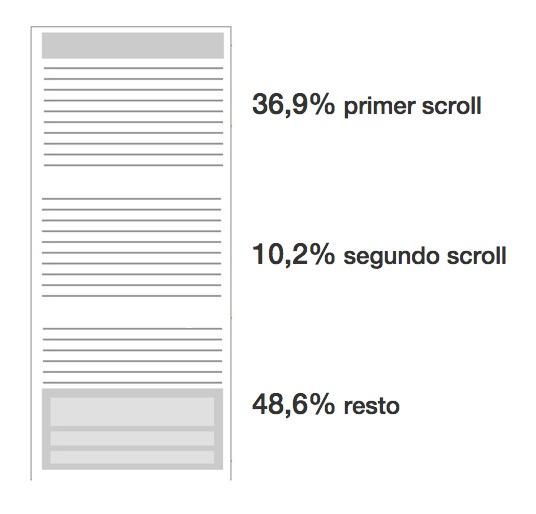 Captura-Adjinn-Informe-Scrolls-Mayo16-FORD